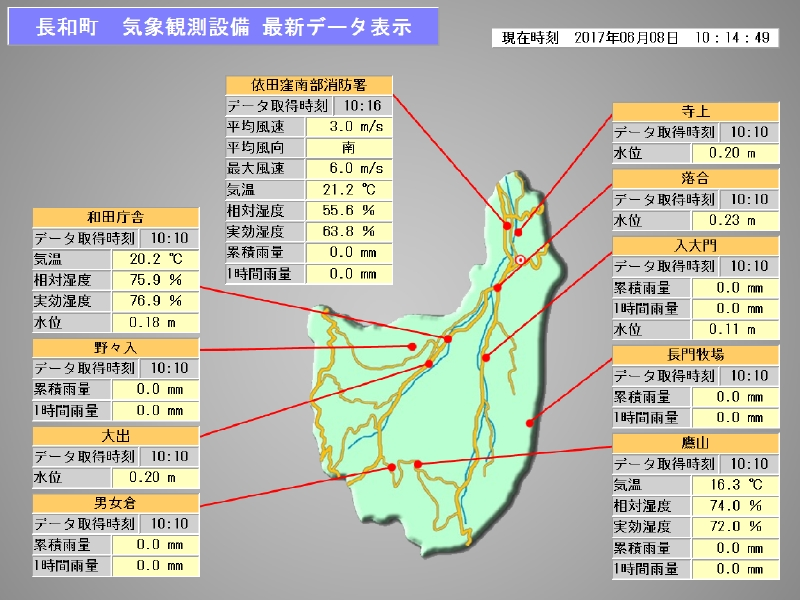 NAGAWA weather information